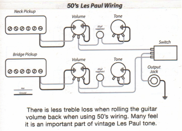 les paul 50s wiring vs treble bleed les paul guitar